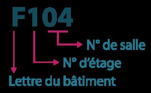 nomenclature-salle